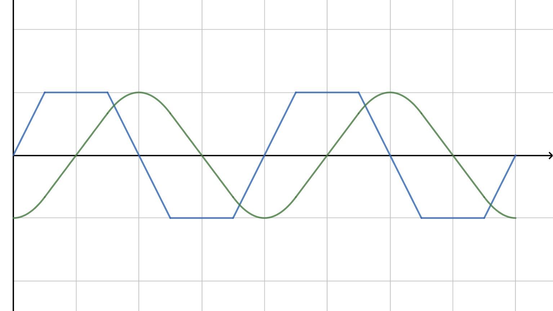 バリカンの刃 速度と位置の関係
