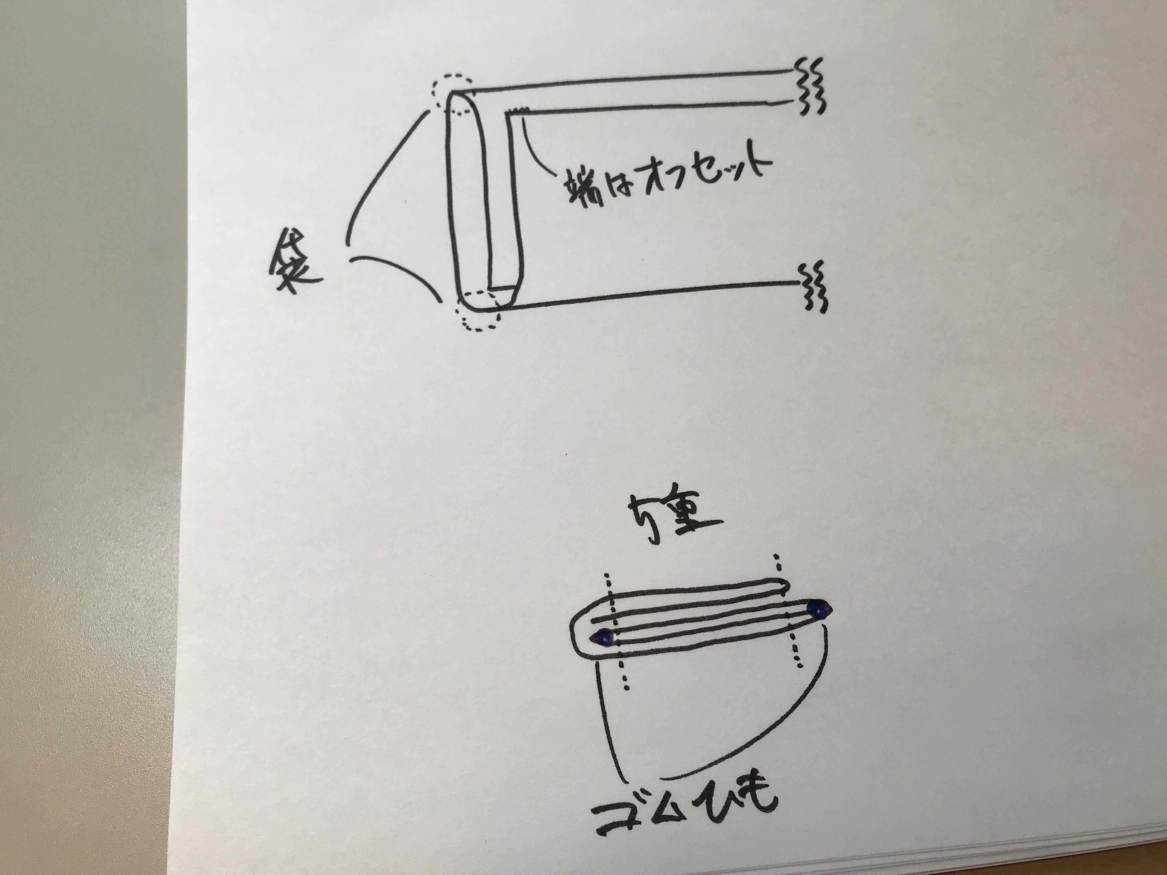 アベノマスク 構造