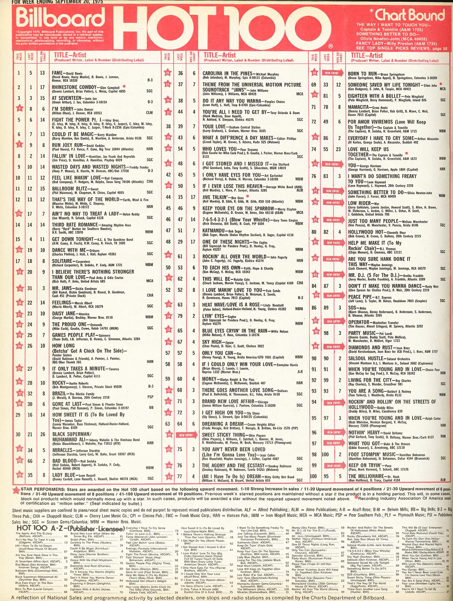 ビルボード チャート 1975年